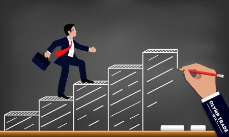 Comment trouver des niveaux de support et de résistance fiables sur Olymp Trade