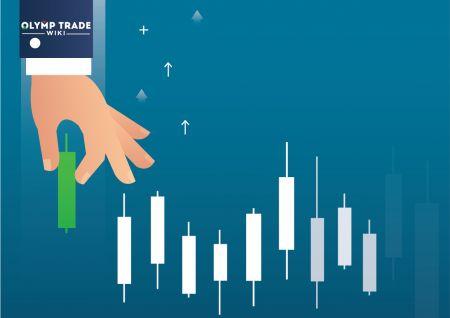 Comment passer votre journée de trading lorsque le marché est plat chez Olymp Trade