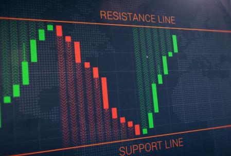 Stratégie de ligne de rebond sur la plateforme Olymp Trade