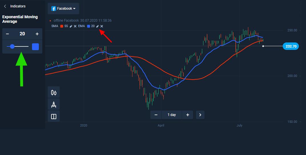 Le trading d'actions n'est pas seulement pour les gens riches, vous pouvez le négocier sur Olymp Trade